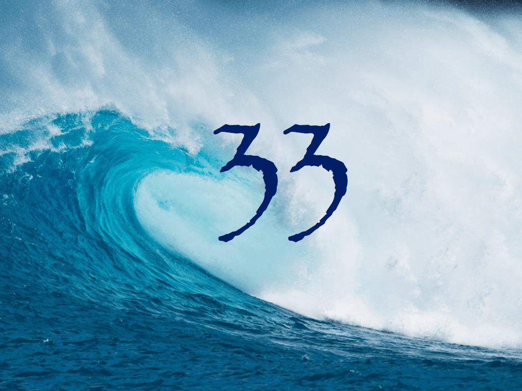 Нумерология в бизнесе: какое число принесет удачу - Школа астрологии LAKSHMI