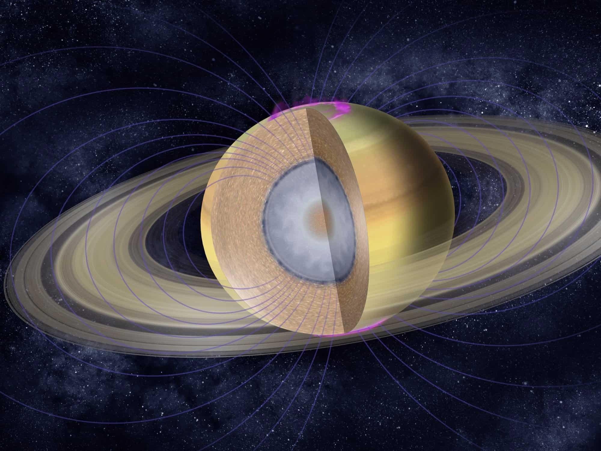 Соединения Сатурна в натальной карте