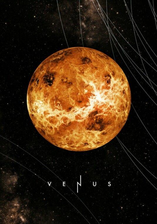 Транзит Венеры в домах
