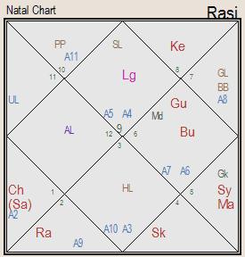 Меркурий в десятом доме