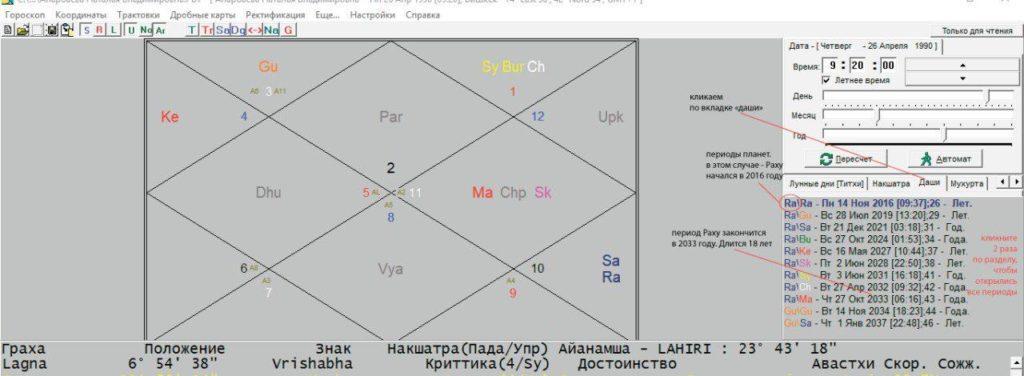 астрологические периоды