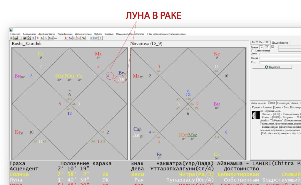 лунный гороскоп по дате рождения