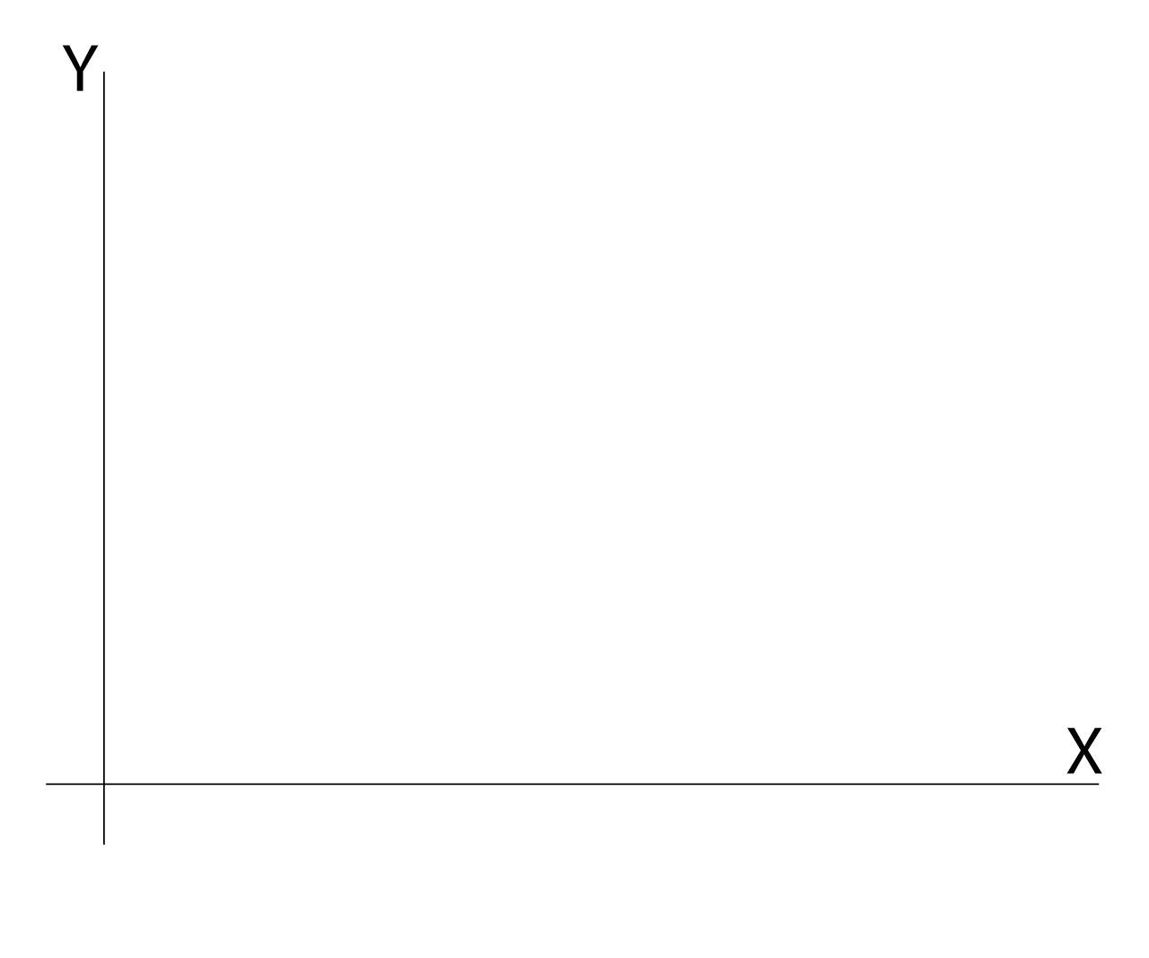 график жизни по дате рождения