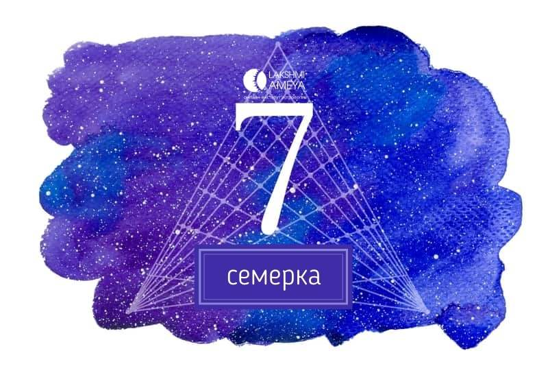 гороскоп по дате рождения на 2021